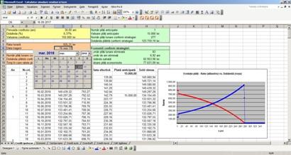 Calculator credit ipotecar, auto sau de nevoi personale